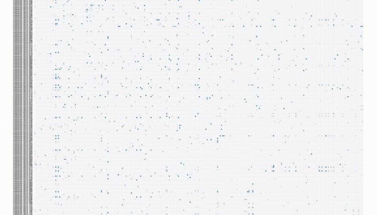matrice-fra-undirected